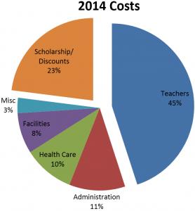 Saint-Augustine-Academy-2014-costs